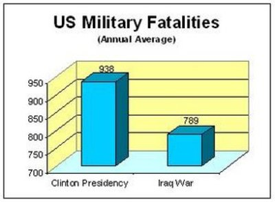 Clinton_verses_iraq