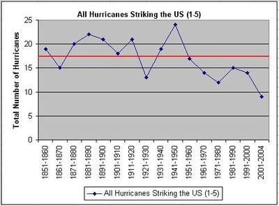 Hurricane_strike