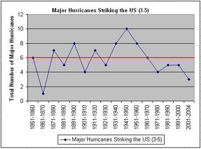 Hurricanestrike2